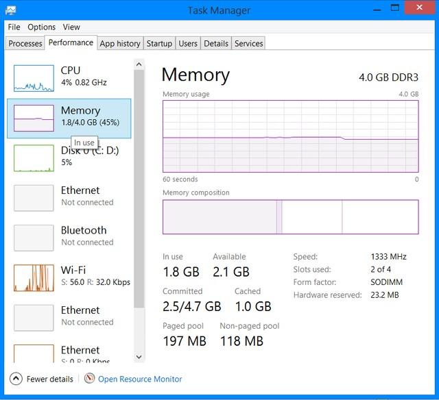 Để game chạy tốt hơn, bạn nên để trống ít nhất 1GB bộ nhớ RAM. Những game nặng hơn cần phải để trống ít nhất 2GB RAM.